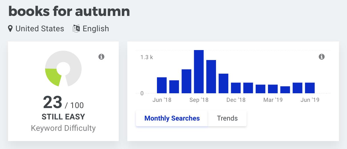 june seasonality trends, books