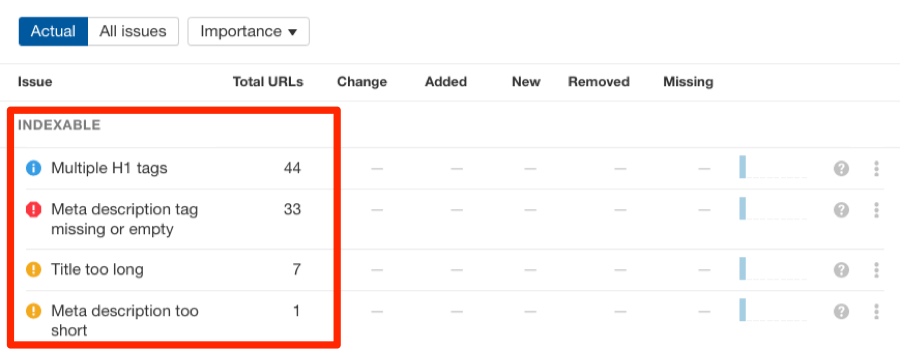 on page issues site audit html tags technical seo tools
