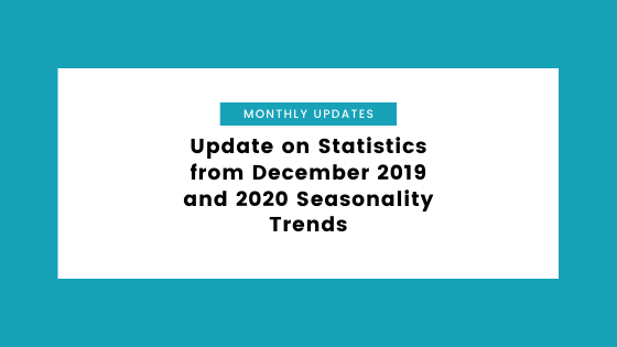 Update on Statistics from December 2019 and 2020 Seasonality Trends