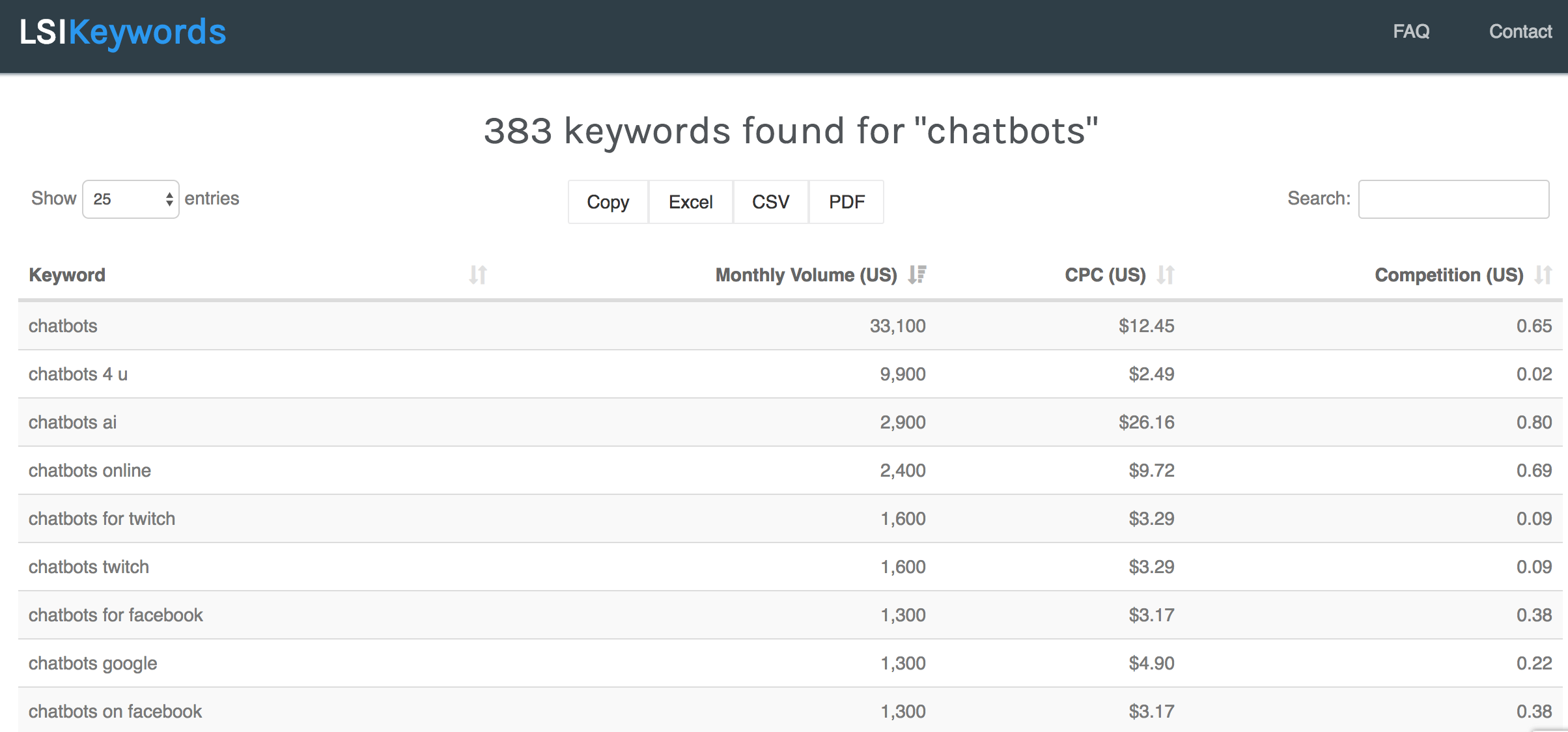 lsikeywords-1-chatbots - keyword research tools