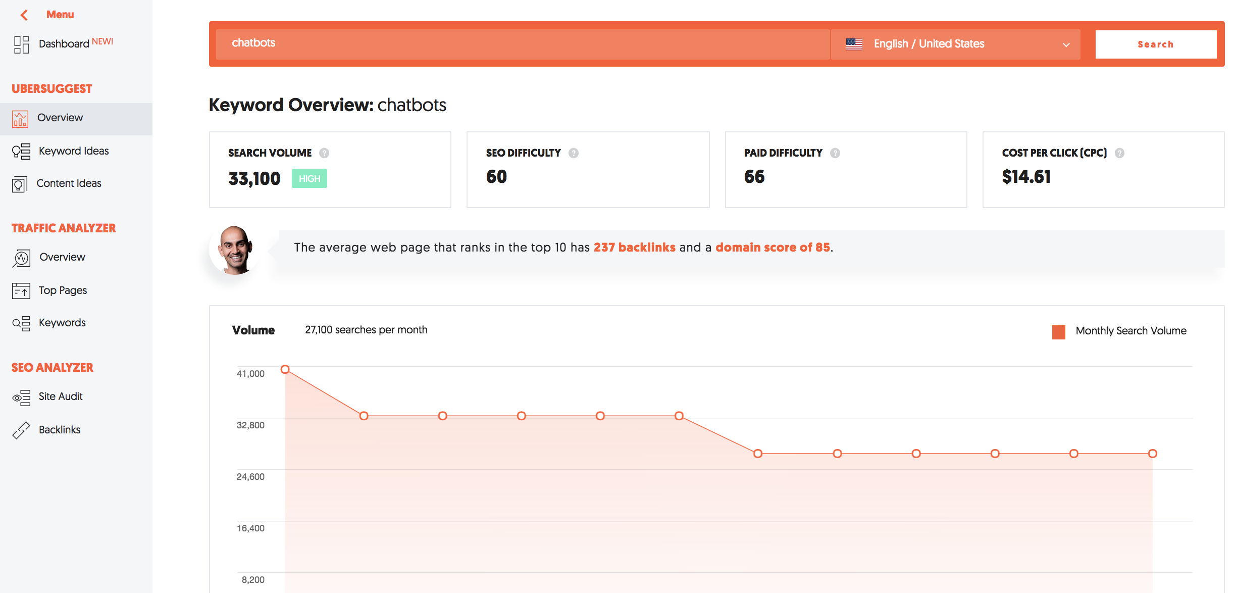 Ubersuggest main dashboard of seo keyword research dashboard